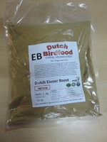 Dutch eivoer boost